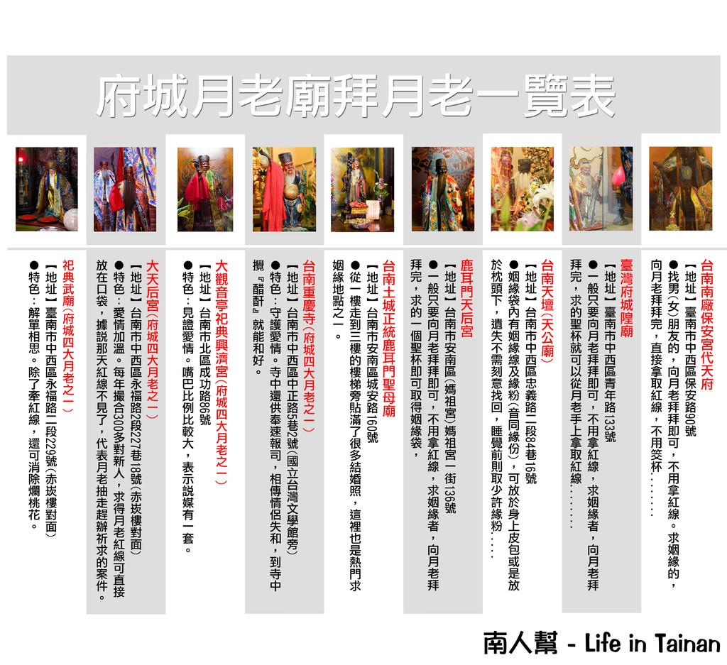 台南月老廟一覽表